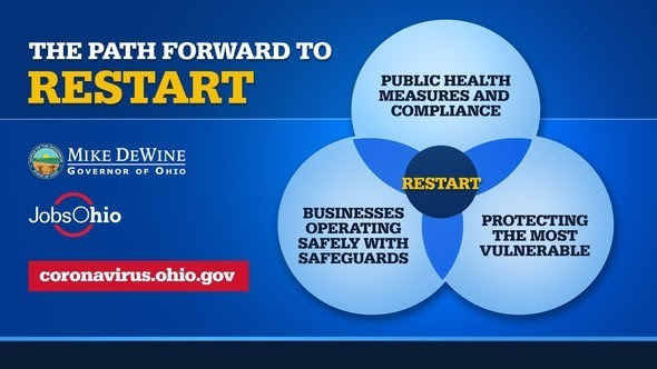 Ohio recovery graphic